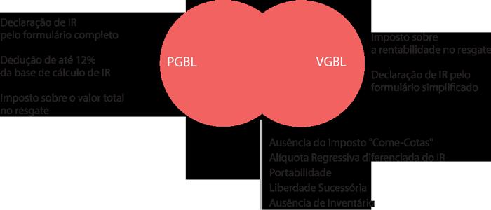 pgblvgb2